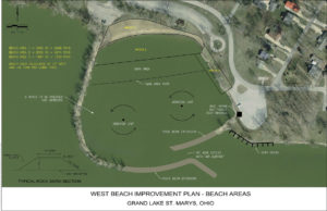 West Beach project to kick off soon